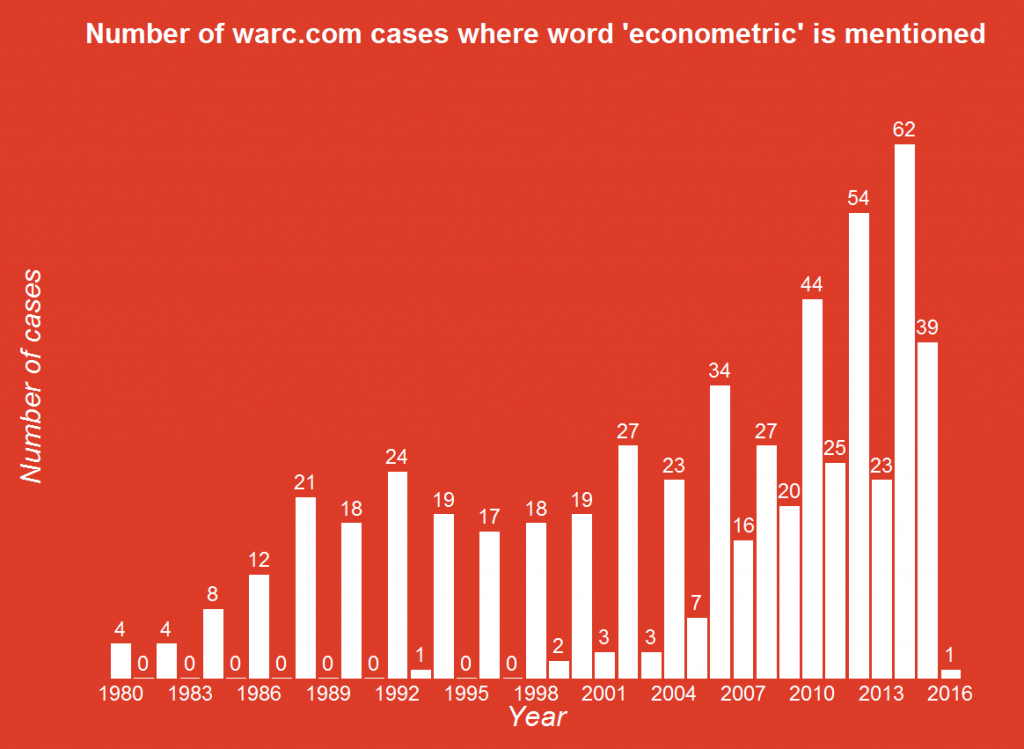 cases-count-warc